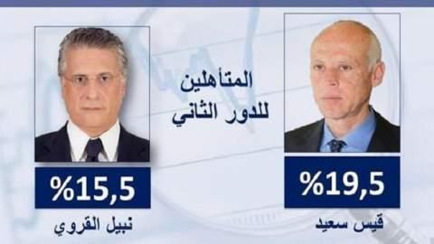 """تونس ..قيس سعيد ونبيل القروي """"المسجون"""" يتنافسان على الرئاسة"""